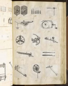Dalziel, album page with multiple illustrations of tools for use in 'Turning' in J G Wood (ed.), The Modern Playmate: A Book of Games, Sports and Diversions for Boys of All Ages