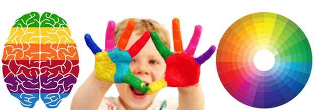 Coloured brain, child with painted hands in various colours and colour wheel