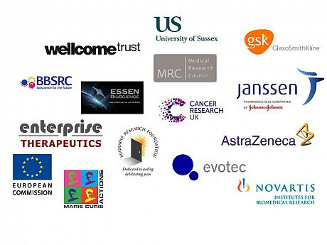 Drug discovery funders