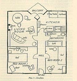 Floor plan from Mass Observation's 1942 publication People's Home