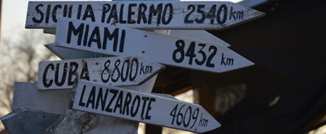 Signpost with distance to different parts of the world