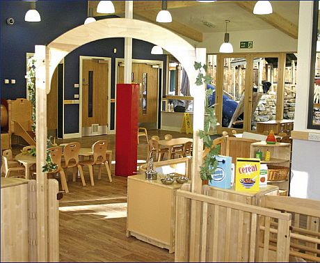 Interior of Childcare facilities