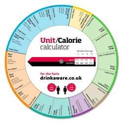 Unit and calorie counter image