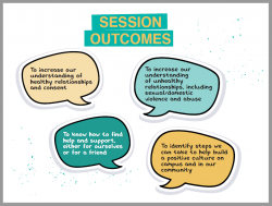 PowerPoint slide showing the outcomes of the REDS workshop