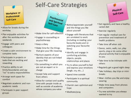 List of self-care strategies in three categories: professional, psychiosocial, and physical self-care.