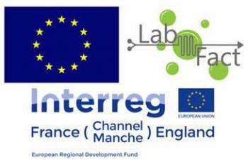 The LabFact and Interreg logos