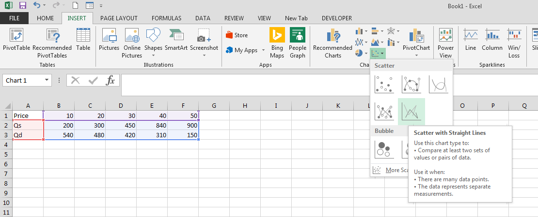 2227 How Do I Create A Supply And Demand Style Chart In Excel Frequently Asked Questions Its University Of Sussex