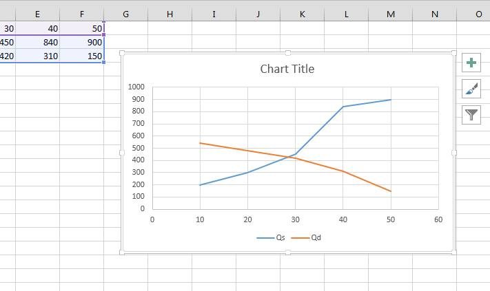 how do you create a graph in excel