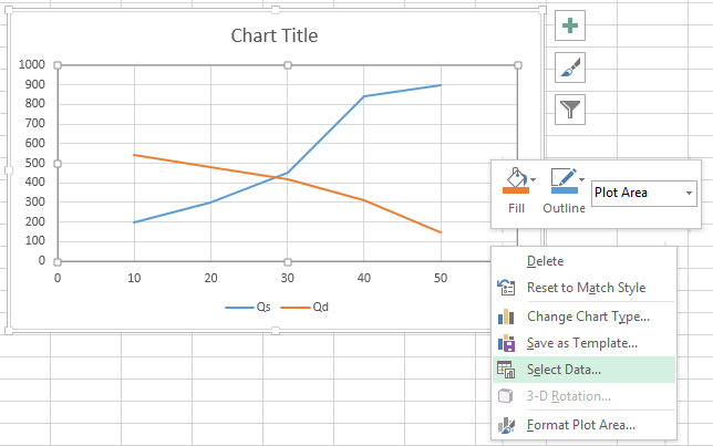 2227  How do I create a 'Supply and Demand' style chart in