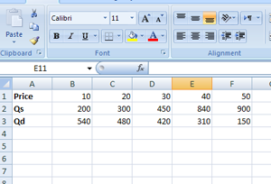 how to create supply demand graph in excel