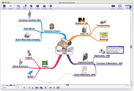 2709 which software can i use for mind mapping