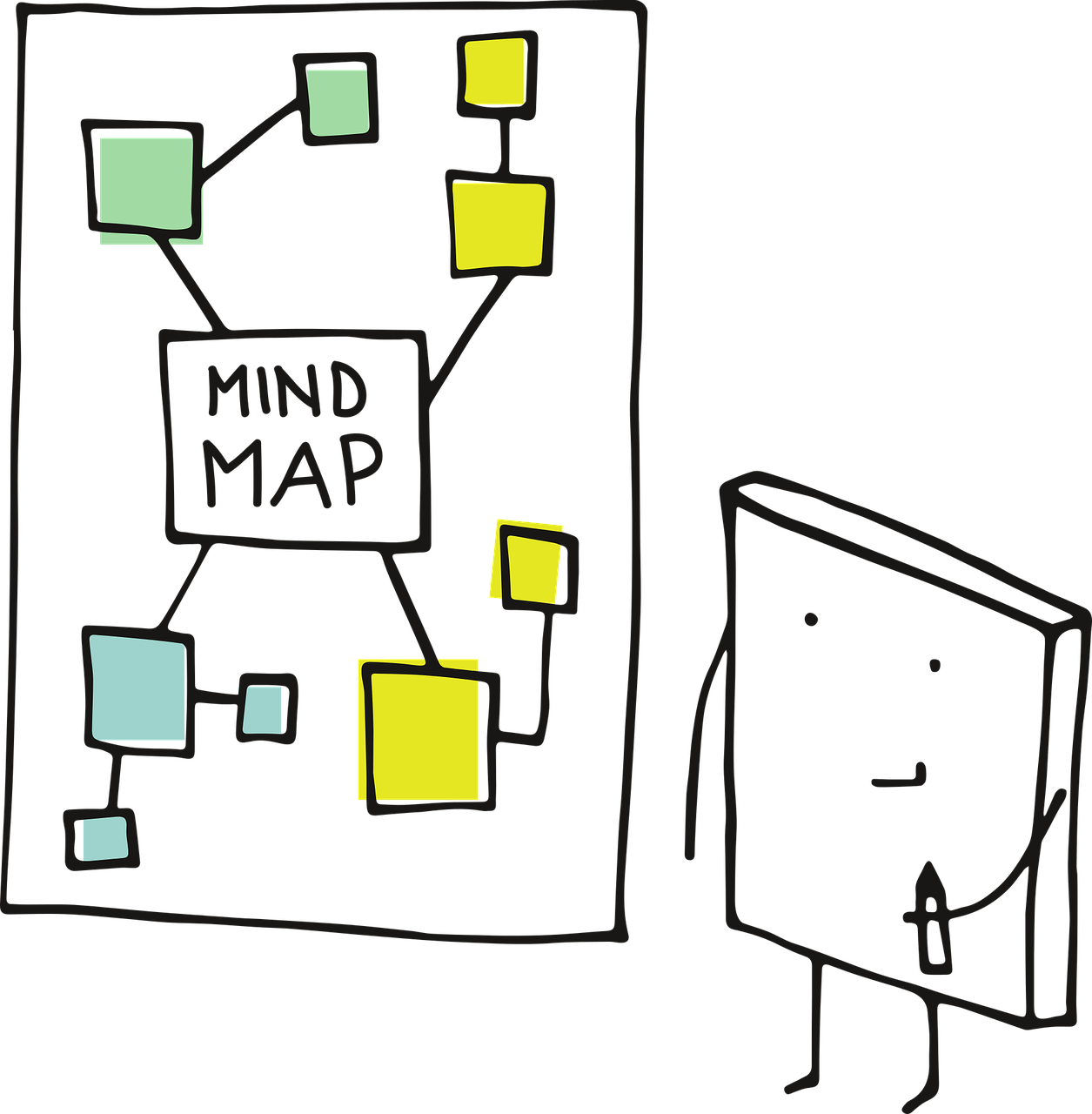 image of mind map