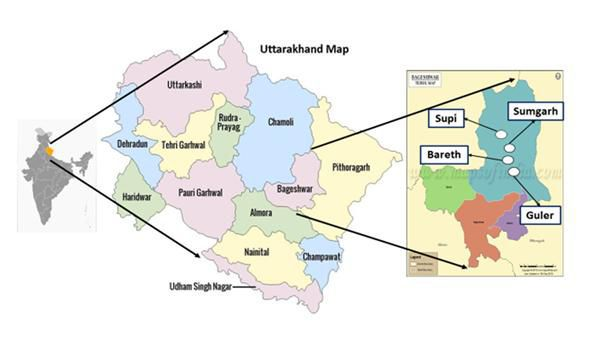 Study area: Uttarakhand state, Bagehwar district, and the four studied villages – Bareth, Supi Sumgargh, and Guler
